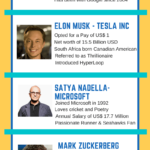 Top 5 Most Powerful Tech CEO and Some Facts about them