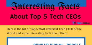 Top 5 Most Powerful Tech CEO