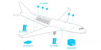Airplane Wi-fi