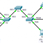 What is the difference between gns3 and Packet Tracer?